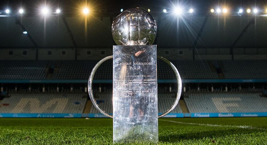 Så tippar Fotbollskanalen allsvenskan 2021