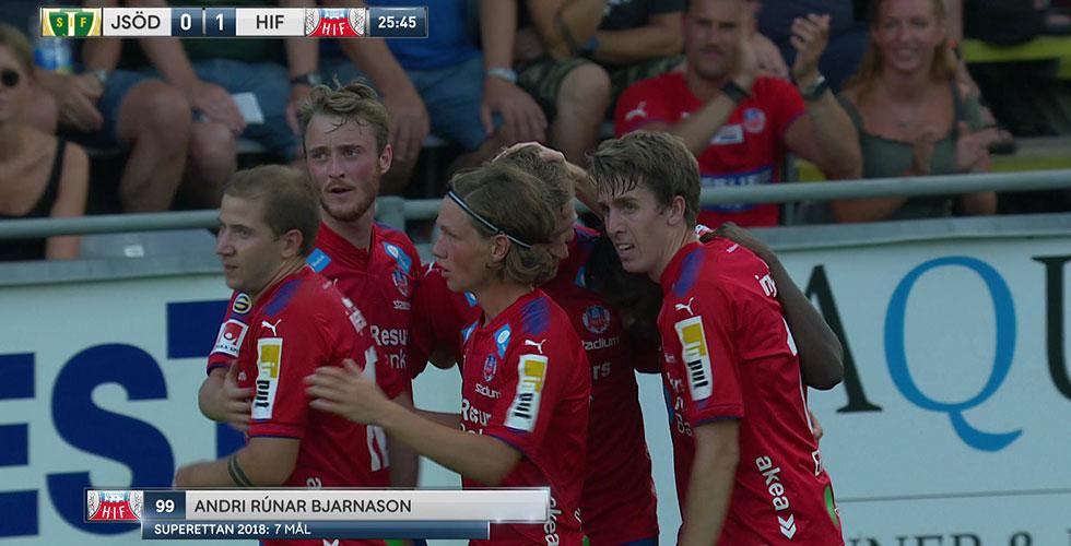 TV: JUST NU: Helsingborg i tvåmålsledning mot J Södra